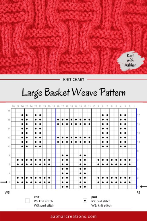 Large Basketweave Stitch Pattern Knit Chart