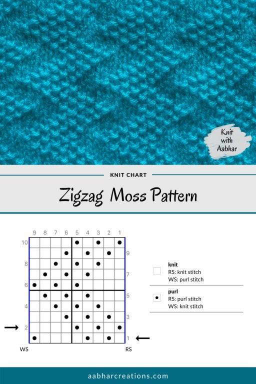 Zigzag Moss Knit Stitch Chart