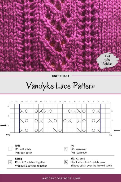Vandyke Lace Stitch Chart