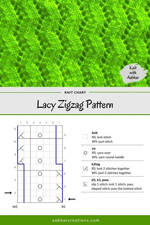 Lacy Zigzag Stitch Chart