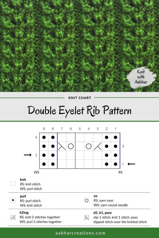 Double Eyelet Rib Stitch Chart aabharcreations