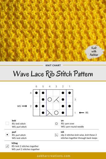 Wave Lace Rib Stitch Chart aabharcreations