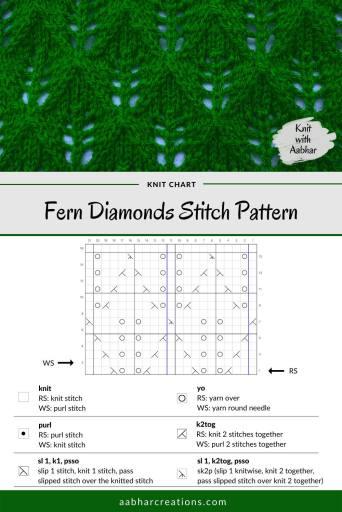 Fern Diamonds Stitch Chart aabharcreations