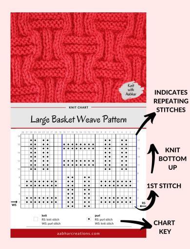 reading knitting stitch charts
