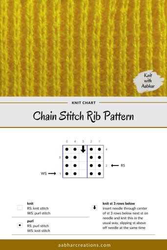 Chain Stitch Rib Pattern Stitch Chart aabharcreations