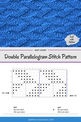 Double Parallelogram Stitch Chart aabharcreations