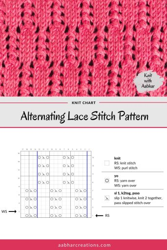 Alternating Lace Stitch Chart aabharcreations