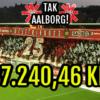 Tak-Aalborg