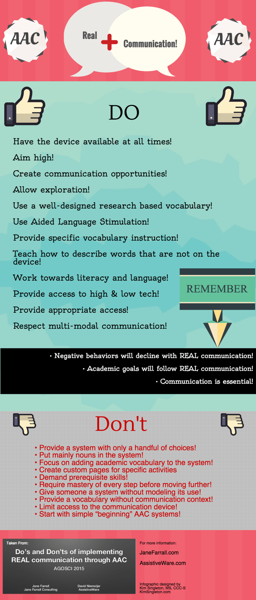 Poster fir Real communication with AAC