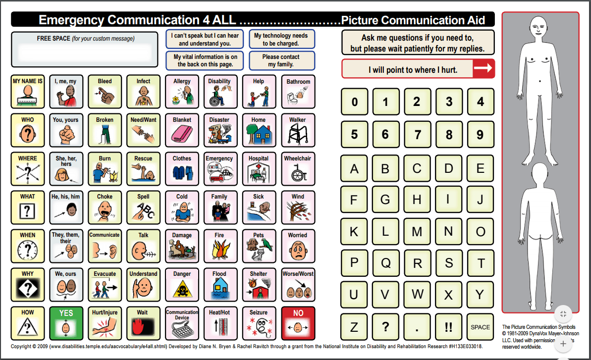 Emergency communication low tech board