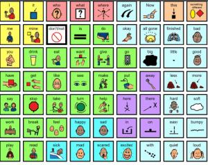 Image of a core vocabulary board