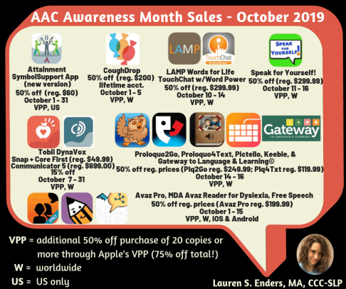 List of AAC and related apps on sale during AAC Awareness Month.
