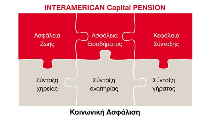 Interamerican Capital Pension