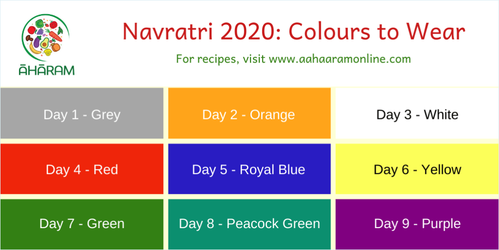 Navratri 2020 Colours to Wear