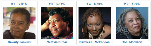 Vote for Your Favorite Black Author of the 21st Century