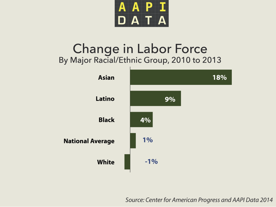 aapidata_infrographic_laborforceai