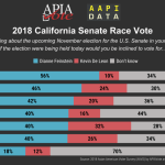 Infographic - 2018 Ca Senate