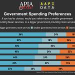 Infographic - 2018 Govt Spending