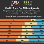 Infographic - 2018 Healthcare