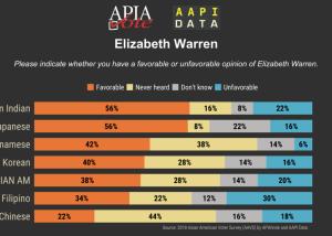 Infographic - 2018 Elizabeth Warren