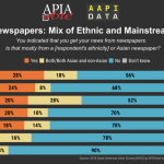Infographic - 2018 Newspapers News