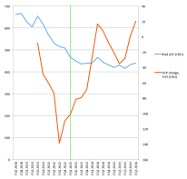 ipad-asp-over-time-greenline,png