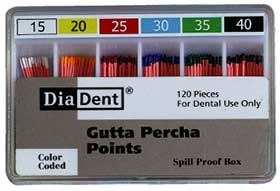 Gutta Purcha Point 6%-DiaDent