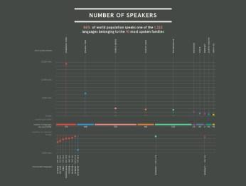Number of Speakers