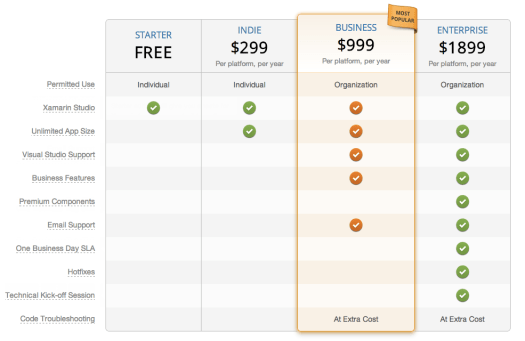 Xamarin Pricing