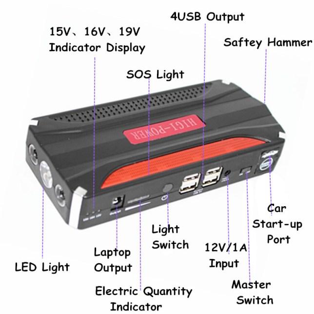 voor de beste draagbare zonnelader: lipo power bank laptop iphone