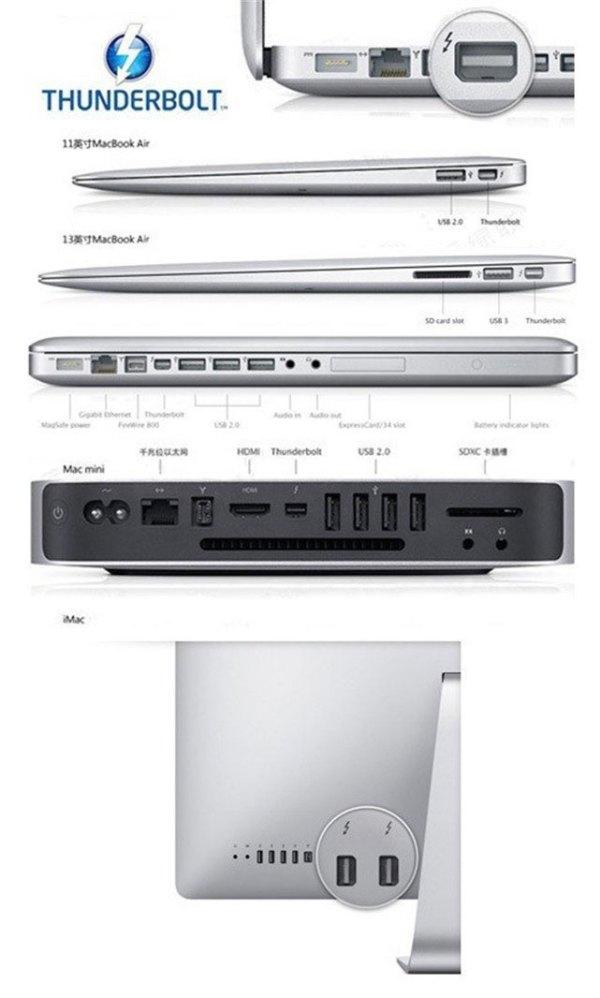mini-displayport-hdmi-adapter