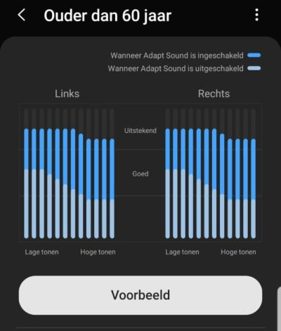 Adapt Sound Android geluidstest
