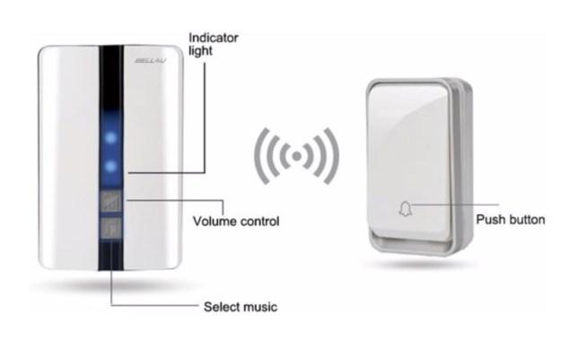 draadloze deurbel zonder batterij kinetisch