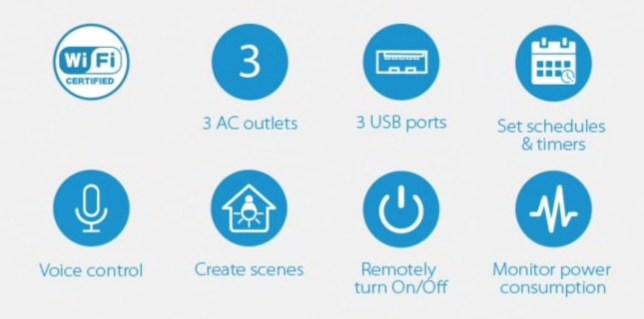 smart home elektriciteit wandcontactdozen
