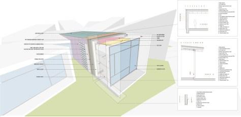 Bauhaus 360º