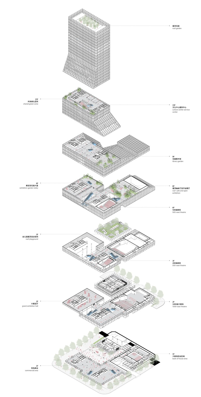 Futian Civic Cultural Centre