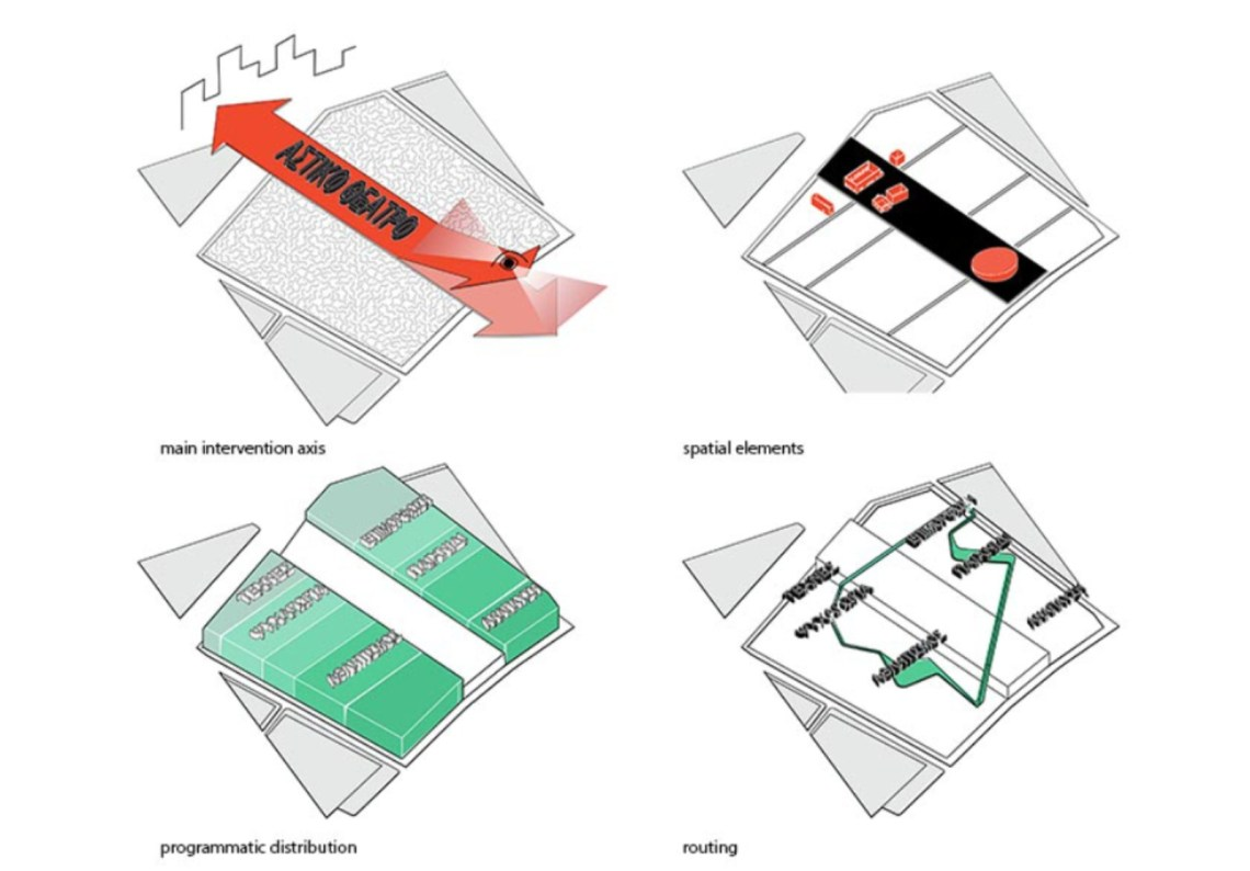 Park Urban Theater By Anagram A U Parallel Diagram