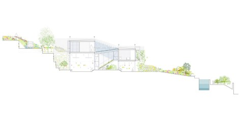 Seasonless House
