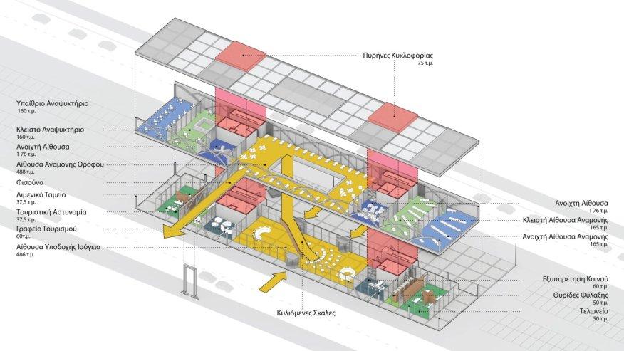 Souda Bay Terminal Station