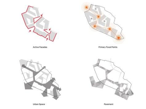 masterplan of Skøyen