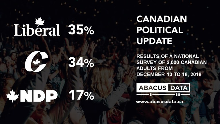 Canada's political mood as 2018 comes to an end