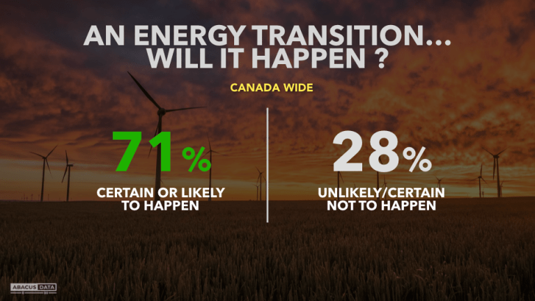Energy transition a widely accepted concept; Canadians want governments to work on it, not against it.