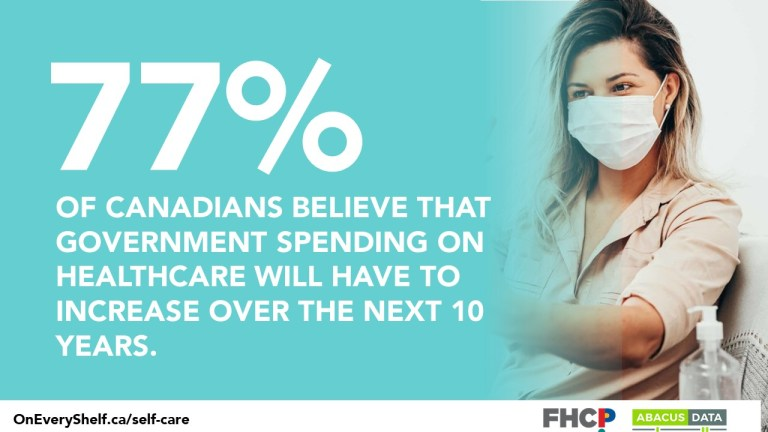 Canadians want a National Self-Care Strategy to help protect the public healthcare system
