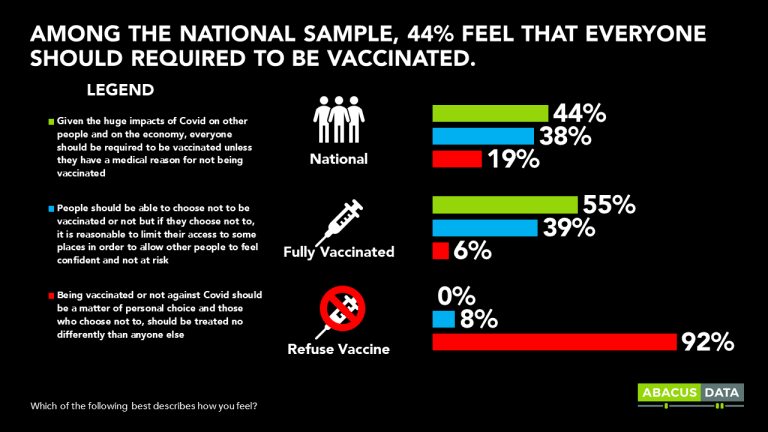 You vaxxed? Millions are asking each other and relationships might hang in the balance