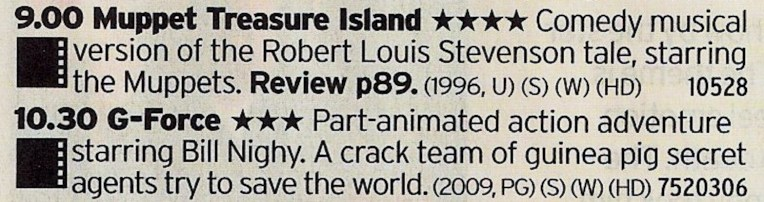 BBC1 - Not the best Muppets film followed by a decent kids film about spy hamsters.