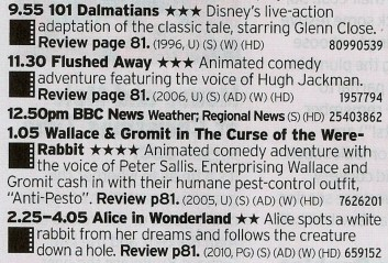 0955 BBC1 - The BBC here nailing it with a series of good family films; the live action 101 Dalmations isn't the best but two Aardman films make it worth while. Buyer beware with the Alice in Wonderland film