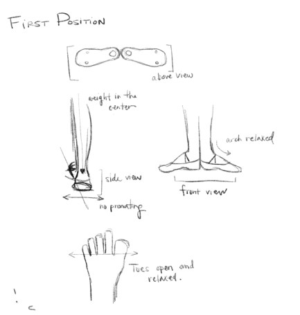 notes on ballet positions
