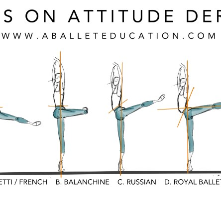 ballet technique – A Ballet Education