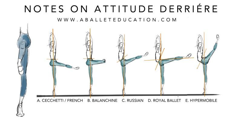 types of attitudes STYLES OF ATTITUDE