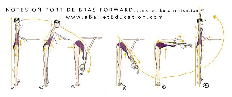 What is port de bras forward